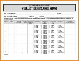 10 Project Progress Reports Templates | Business Letter in Weekly Project Status Report Template Powerpoint
