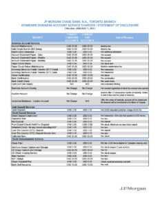 23 Editable Bank Statement Templates [Free] ᐅ Templatelab regarding Credit Card Statement Template Excel