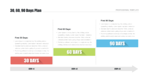 30 60 90 Day Plan Template For Google Slides – Free Download pertaining to 30 60 90 Day Plan Template Powerpoint