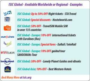 4 [Free] Isic Card Jakarta Cdr Psd Download Zip regarding Isic Card Template