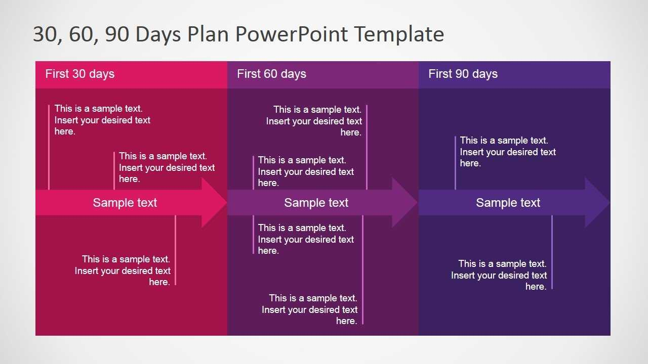 5+ Best 90 Day Plan Templates For Powerpoint With 30 60 90 Day Plan Template Powerpoint