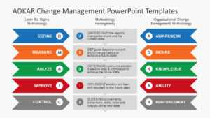 Adkar Change Management Model And Adkar Powerpoint Templates with regard to Change Template In Powerpoint