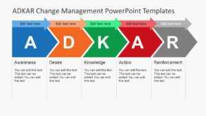 Adkar Change Management Powerpoint Templates for How To Change Powerpoint Template