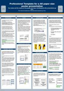 Ae8E6 A0 Size Poster Template | Wiring Library throughout Powerpoint Poster Template A0