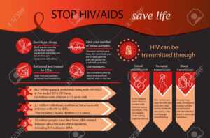 Aids Infographics. World Aids Day Concept. Vector Illustration in Hiv Aids Brochure Templates