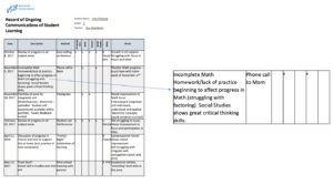 Bc Report Cards: Beginning, Developing, Applying, Extending in Boyfriend Report Card Template