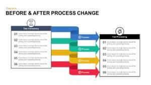Before And After Process Change Powerpoint Template And Keynote inside What Is Template In Powerpoint