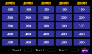 Blog pertaining to Jeopardy Powerpoint Template With Score