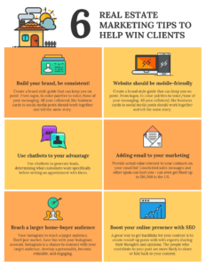 Bright Real Estate Marketing Infographic Template pertaining to Chance Card Template