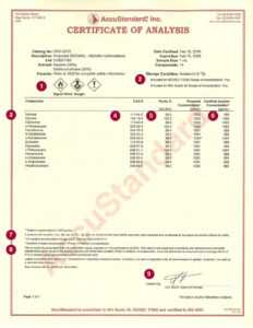 Certificate Of Analysis – Accustandard in Certificate Of Analysis Template
