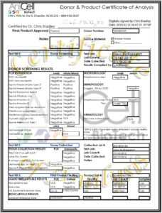 Certificate Of Analysis Template – Anicell Biotech regarding Certificate Of Analysis Template