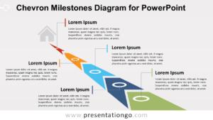 Chevron Milestones Diagram For Powerpoint – Presentationgo for Powerpoint Chevron Template