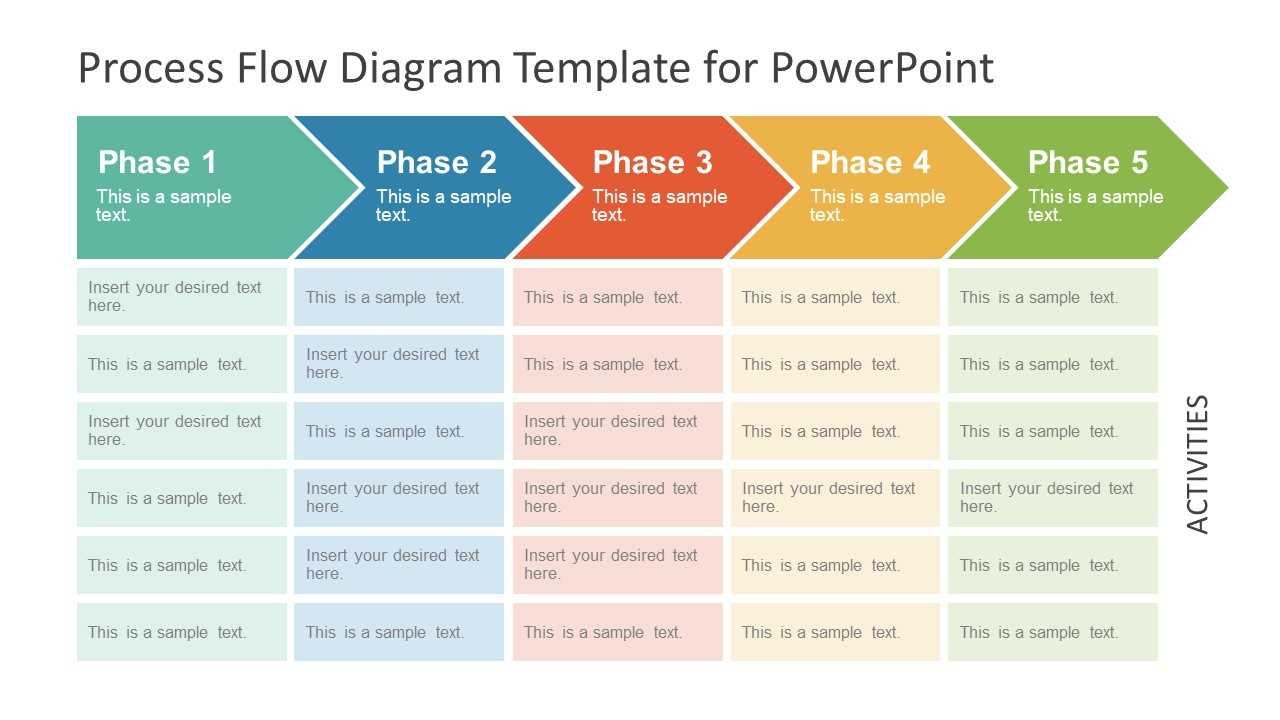 Chevron Process Flow Diagram For Powerpoint With Powerpoint Chevron Template