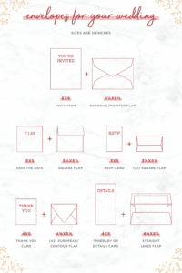 Common Envelope Sizes For Your Wedding Stationery Suite intended for Wedding Card Size Template