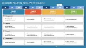 Corporate Roadmap Powerpoint Template regarding Weekly Project Status Report Template Powerpoint