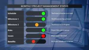 Create The Perfect Project Status Report In Powerpoint pertaining to Weekly Project Status Report Template Powerpoint