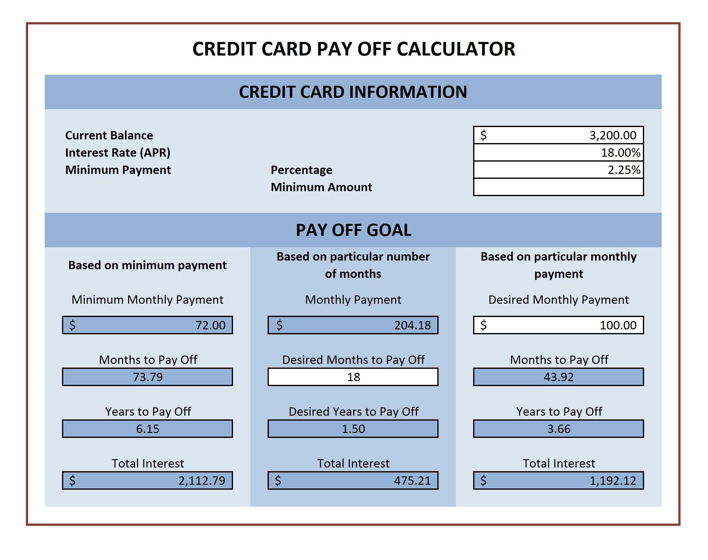 Credit Card Payment Calculator For Microsoft Excel | Excel Inside Credit Card Payment Plan Template