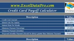 Download Credit Card Payoff Calculator Excel Template for Credit Card Interest Calculator Excel Template