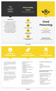 Food Poisoning Informational Tri Fold Brochure Template within Open Office Brochure Template