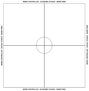 Free Blank Compass, Download Free Clip Art, Free Clip Art On intended for Compass Deviation Card Template