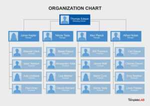 Free Organizational Chart Templates | Template Samples with regard to Microsoft Powerpoint Org Chart Template