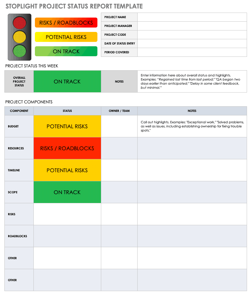 Free Project Report Templates | Smartsheet For Weekly Project Status Report Template Powerpoint