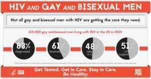 Hiv Aids Brochure Templates – Carlynstudio intended for Hiv Aids Brochure Templates