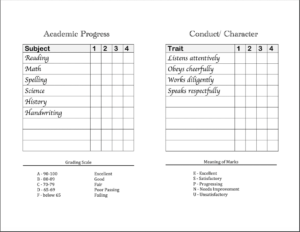 Homeschool Report Cards – Flanders Family Homelife throughout Character Report Card Template
