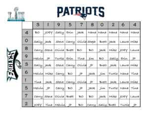 How To Create A (Fun) Super Bowl Betting Chart pertaining to Football Betting Card Template