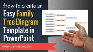 How To Create Family Tree Diagram Template In Powerpoint for Powerpoint Genealogy Template
