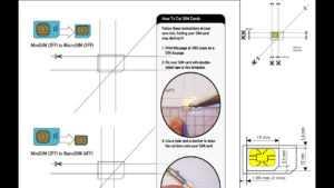 How To Cut Your Sim Card Micro Sim Nano Sim Iphone 5S,samsung Galaxy S4,  Iphone 4 regarding Sim Card Cutter Template