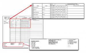 How To Interpret Grades 9 – 12 Report Cards with Fake Report Card Template