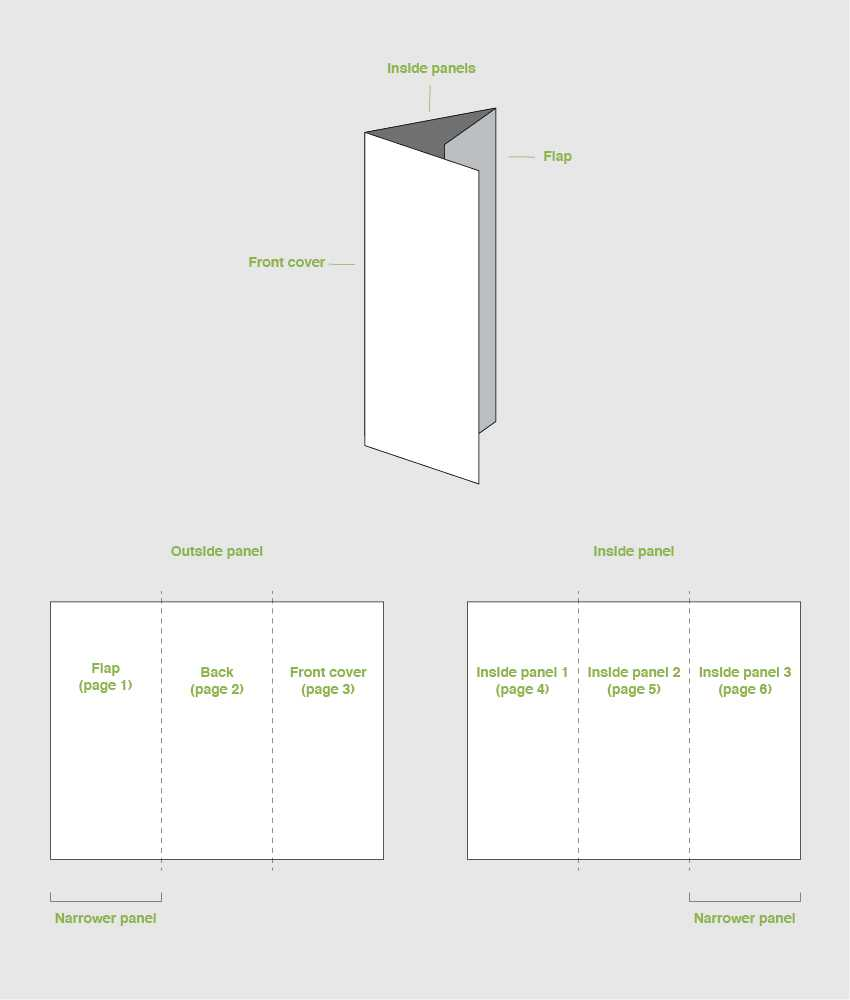 How To Make A Trifold Brochure Pamphlet Template Pertaining To Three Panel Brochure Template