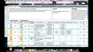 How To Use My Pharmacology Drug Spreadsheet in Pharmacology Drug Card Template