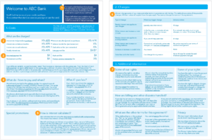 Know Before You Owe: Credit Cards | Consumer Financial within Corporate Credit Card Agreement Template