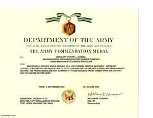 Military Certificates | Template within Army Good Conduct Medal Certificate Template