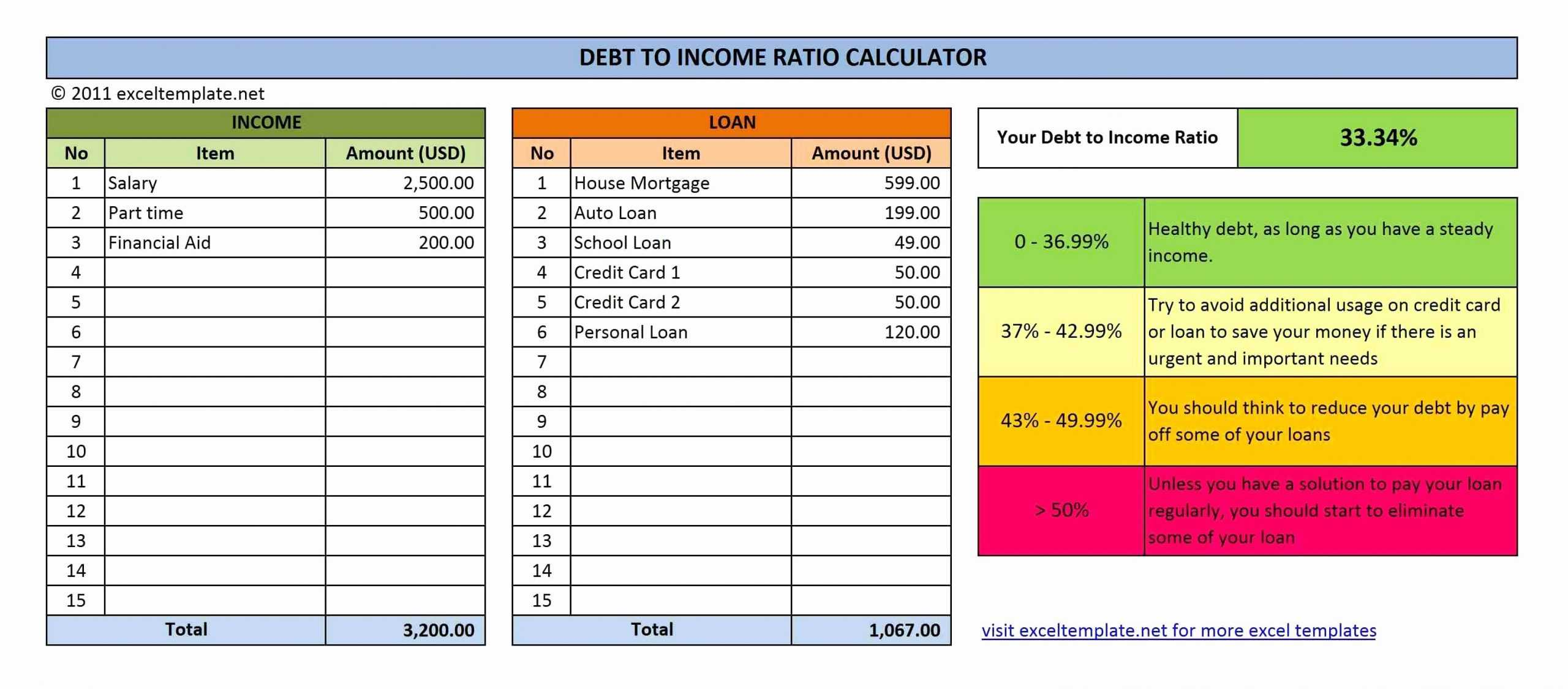 Multiple Credit Card Payoff Calculator Dsheet Of Debt Pertaining To Credit Card Payment Spreadsheet Template