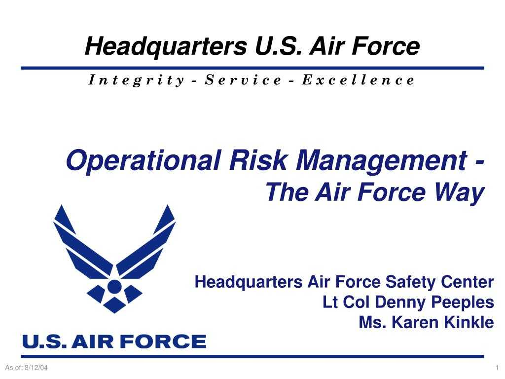 Ppt - Operational Risk Management - The Air Force Way Throughout Air Force Powerpoint Template