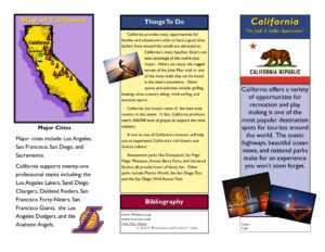 Printable Travel Brochure Template For Kids Templates in Travel Brochure Template Ks2