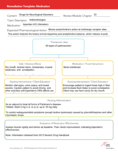 Remediation Template: Medication Content Review Module Chapter with regard to Pharmacology Drug Card Template