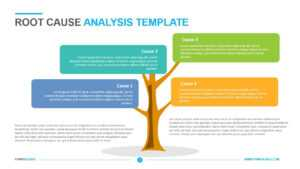 Root Cause Analysis Template – Powerslides pertaining to Root Cause Analysis Template Powerpoint