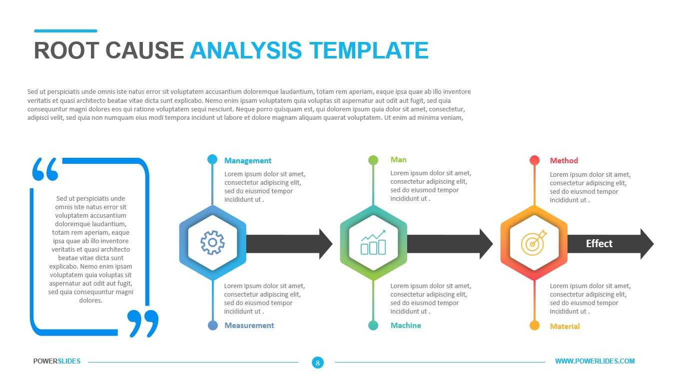 Root Cause Analysis Template - Powerslides Pertaining To Root Cause Analysis Template Powerpoint