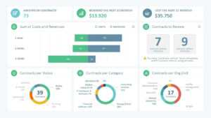 Sales Manager Powerpoint Dashboard intended for Free Powerpoint Dashboard Template