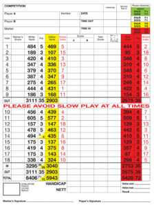 Silvermere Golf Club Score Card throughout Golf Score Cards Template