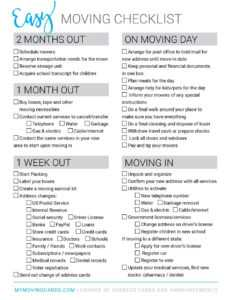 Spreadsheet Moving House Checklist Free Printable Download throughout Moving Home Cards Template