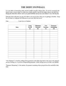 Spreadsheet To Pay Off Debt Snowball Spreadsheets Forms Help inside Credit Card Payment Plan Template