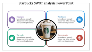 Starbucks Swot Analysis Powerpoint-Rounded Rectangle Model within Starbucks Powerpoint Template