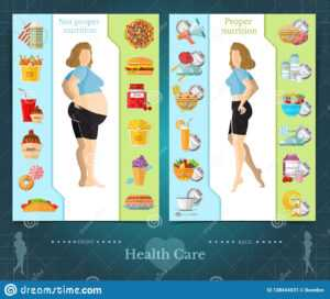 Two Sided Brochure Or Flayer Template Design With Proper And regarding Nutrition Brochure Template