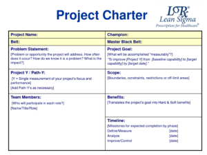 Writing A Project Charter Template Powerpoint within Team Charter Template Powerpoint